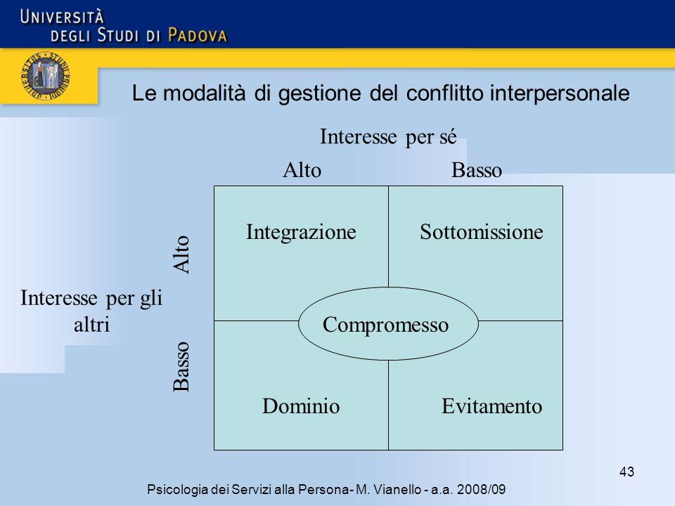 43 Psicologia dei Servizi alla Persona- M. Vianello - a.a. 2008/09 Le modalità di gestione del conflitto interpersonale IntegrazioneSottomissione Evit