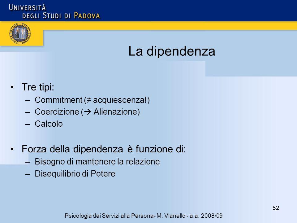 52 Psicologia dei Servizi alla Persona- M. Vianello - a.a. 2008/09 La dipendenza Tre tipi: –Commitment ( acquiescenza!) –Coercizione ( Alienazione) –C