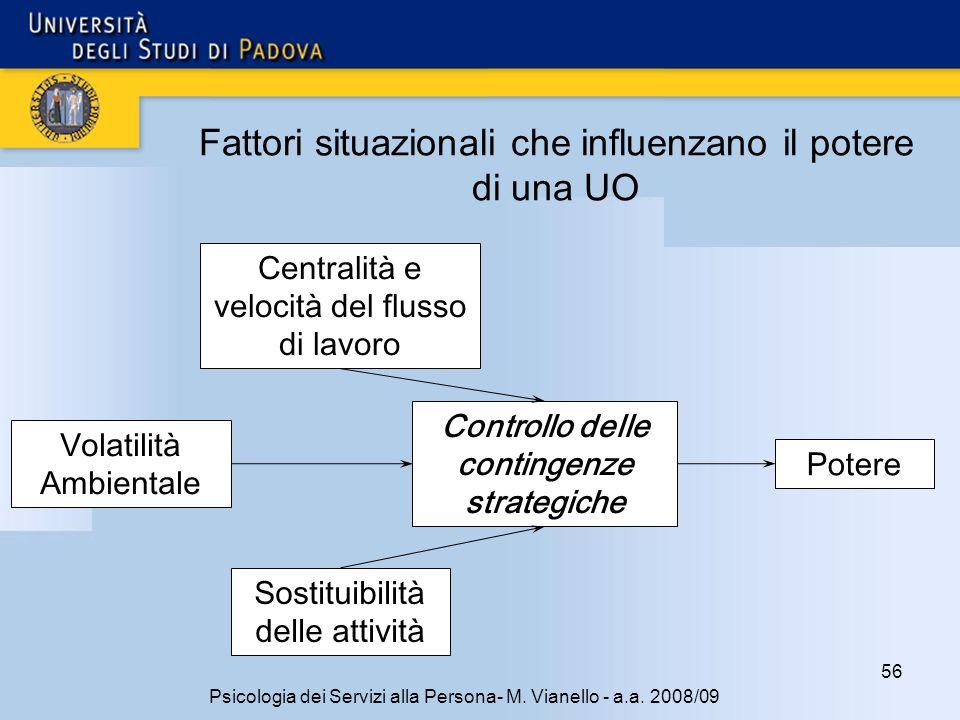 56 Psicologia dei Servizi alla Persona- M. Vianello - a.a. 2008/09 Fattori situazionali che influenzano il potere di una UO Volatilità Ambientale Cent