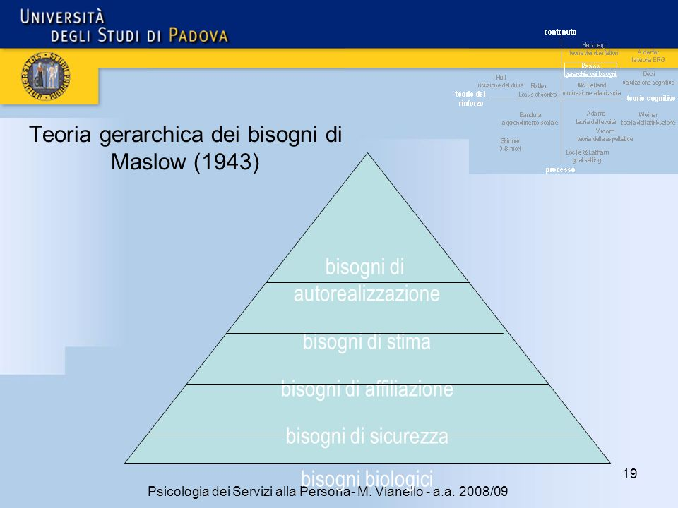 19 Psicologia dei Servizi alla Persona- M.Vianello - a.a.