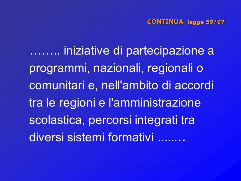 CONTINUA legge 59/97 …….. iniziative di utilizzazione delle strutture e delle tecnologie anche in orari extrascolastici e a fini di raccordo con il mo