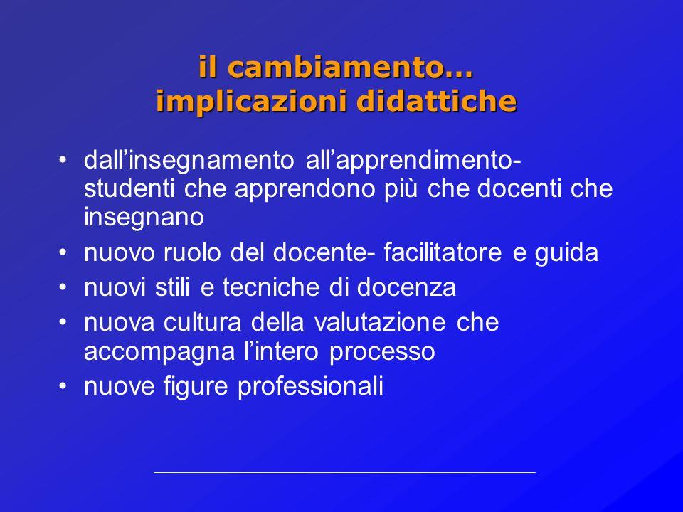 Le esigenze dellinsegnamento/apprendimento alleggerimento della lezione frontale apertura della didattica a problem solving, cooperazione, collaborazi