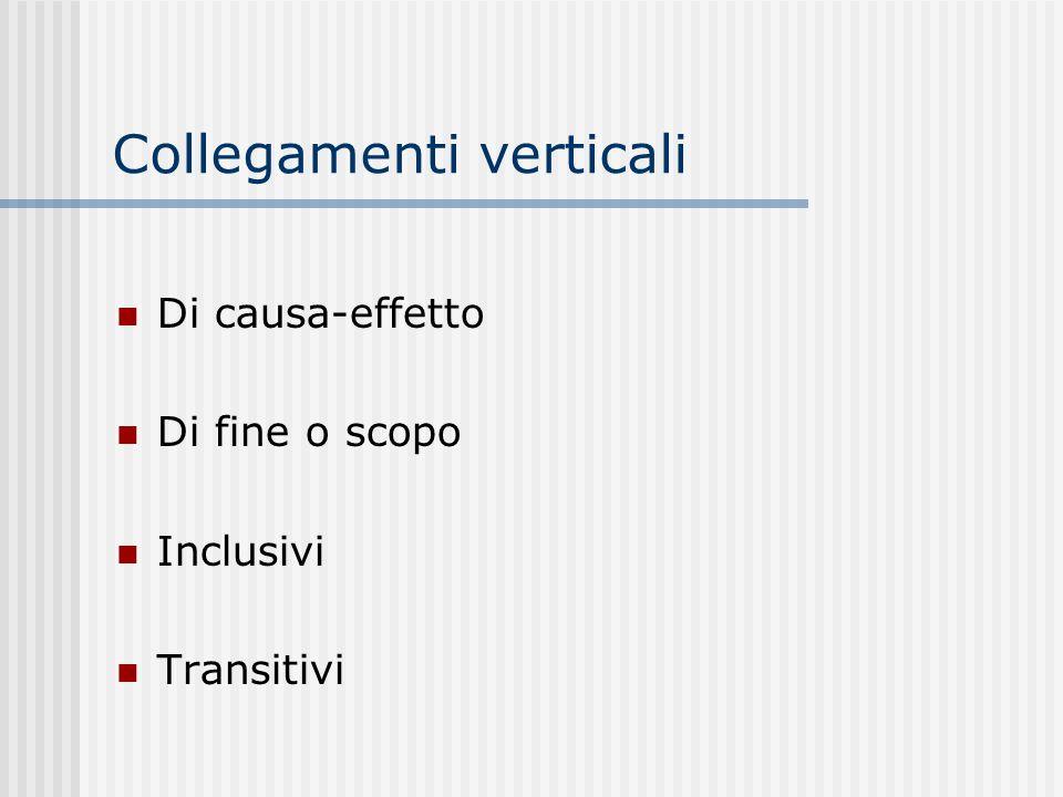 Collegamenti verticali Di causa-effetto Di fine o scopo Inclusivi Transitivi