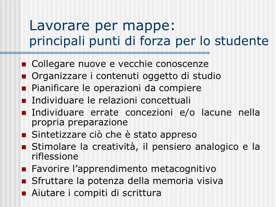 Lavorare per mappe: principali punti di forza per lo studente Collegare nuove e vecchie conoscenze Organizzare i contenuti oggetto di studio Pianifica