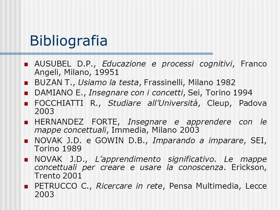 Bibliografia AUSUBEL D.P., Educazione e processi cognitivi, Franco Angeli, Milano, 19951 BUZAN T., Usiamo la testa, Frassinelli, Milano 1982 DAMIANO E