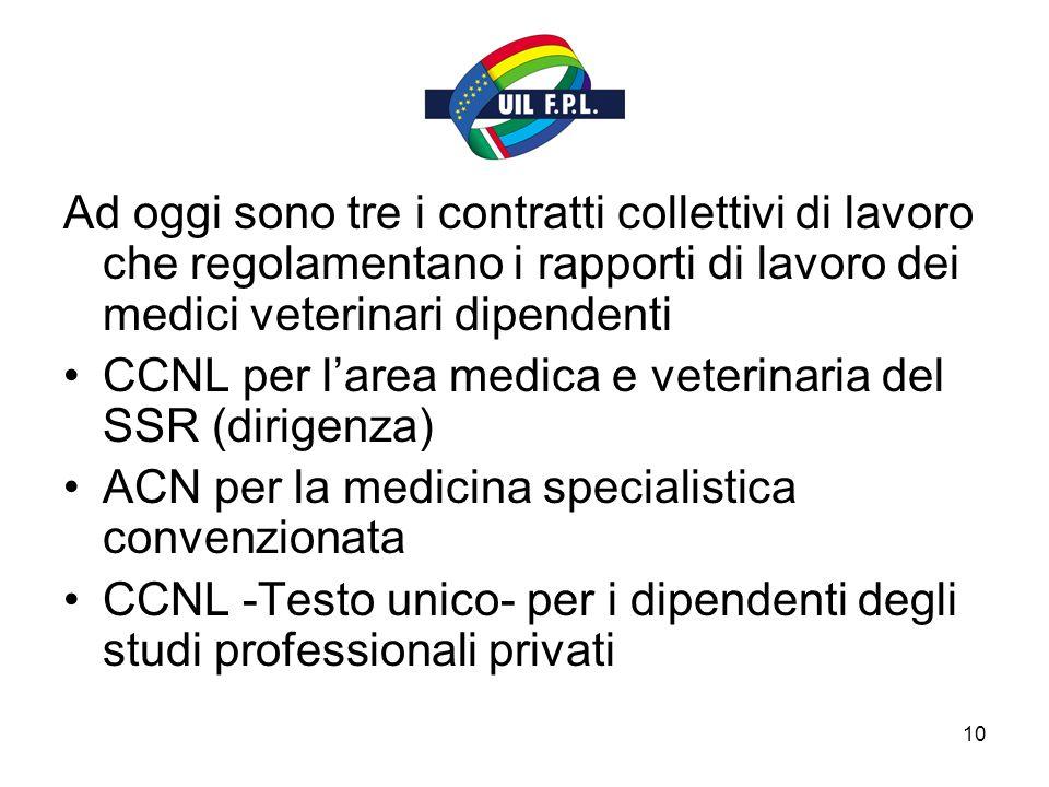 10 Ad oggi sono tre i contratti collettivi di lavoro che regolamentano i rapporti di lavoro dei medici veterinari dipendenti CCNL per larea medica e veterinaria del SSR (dirigenza) ACN per la medicina specialistica convenzionata CCNL -Testo unico- per i dipendenti degli studi professionali privati