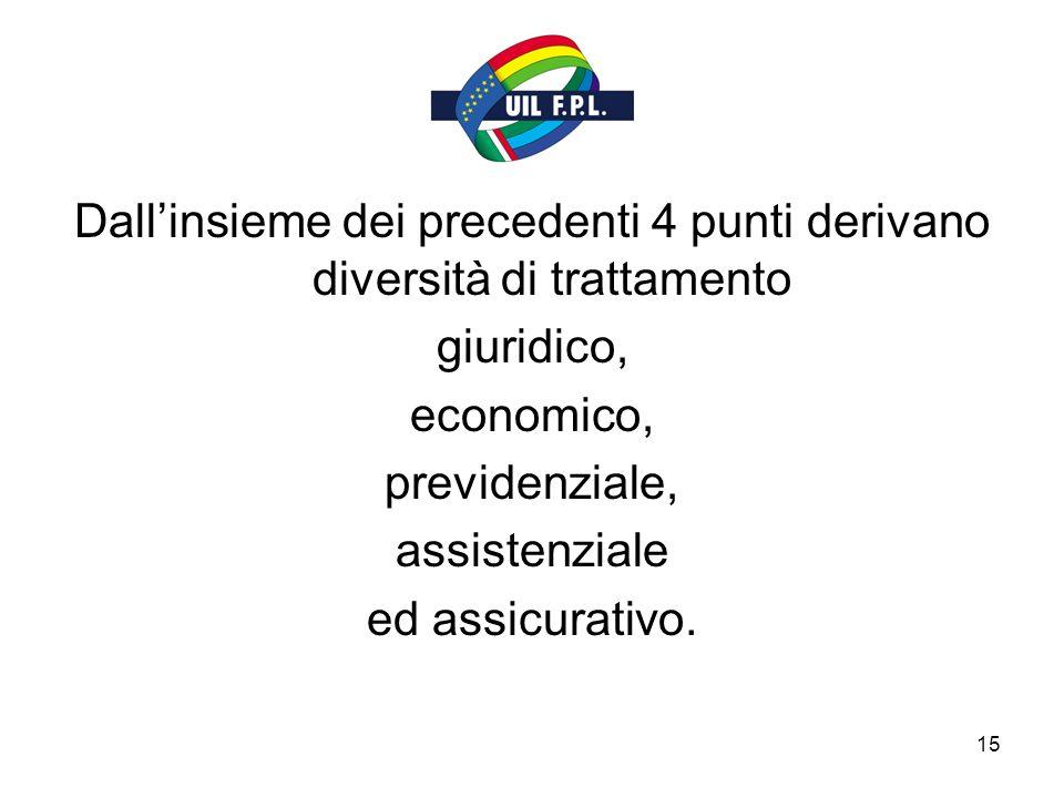 15 Dallinsieme dei precedenti 4 punti derivano diversità di trattamento giuridico, economico, previdenziale, assistenziale ed assicurativo.