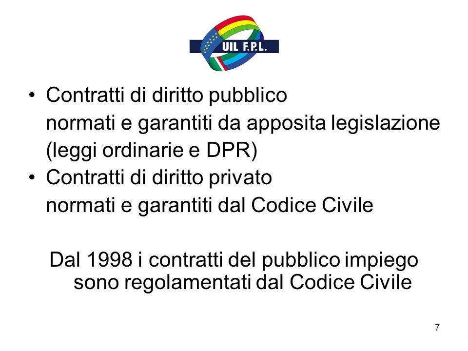 7 Contratti di diritto pubblico normati e garantiti da apposita legislazione (leggi ordinarie e DPR) Contratti di diritto privato normati e garantiti dal Codice Civile Dal 1998 i contratti del pubblico impiego sono regolamentati dal Codice Civile