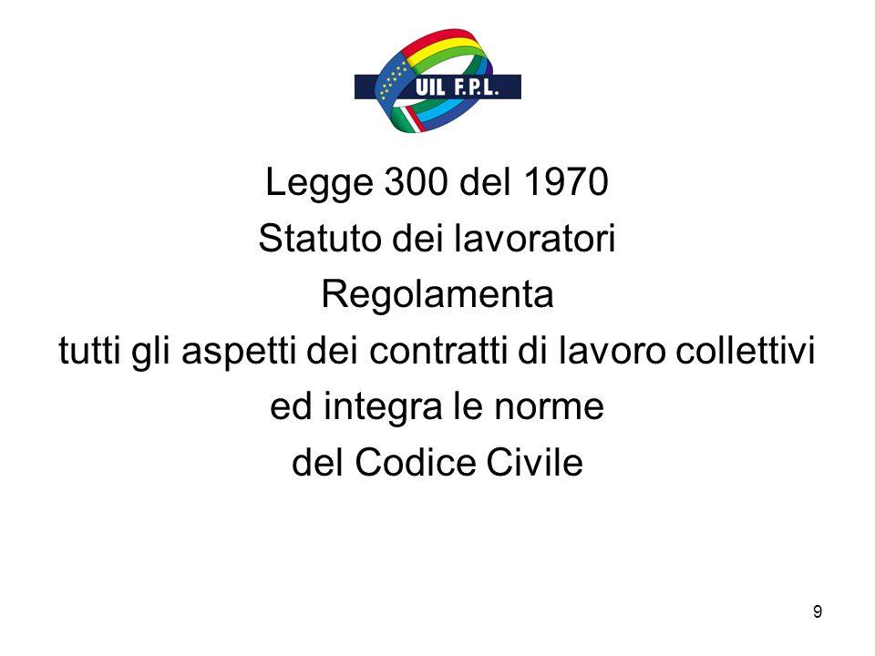 9 Legge 300 del 1970 Statuto dei lavoratori Regolamenta tutti gli aspetti dei contratti di lavoro collettivi ed integra le norme del Codice Civile