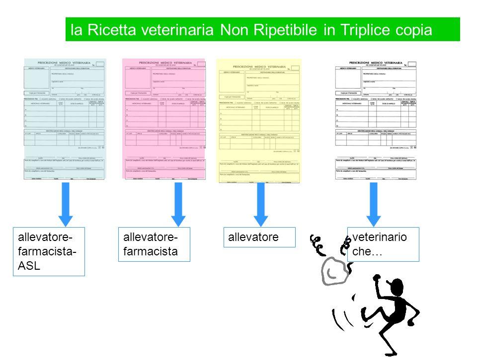 la Ricetta veterinaria Non Ripetibile in Triplice copia allevatore- farmacista- ASL allevatore- farmacista allevatoreveterinario che…