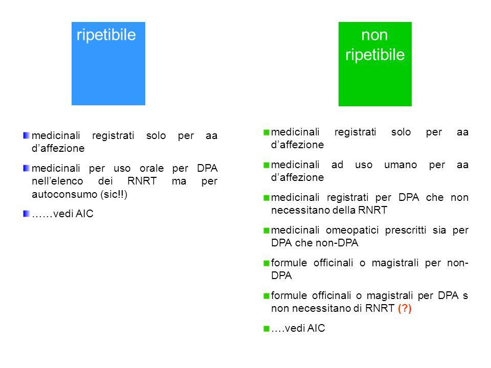 ripetibilenon ripetibile medicinali registrati solo per aa daffezione medicinali per uso orale per DPA nellelenco dei RNRT ma per autoconsumo (sic!!)