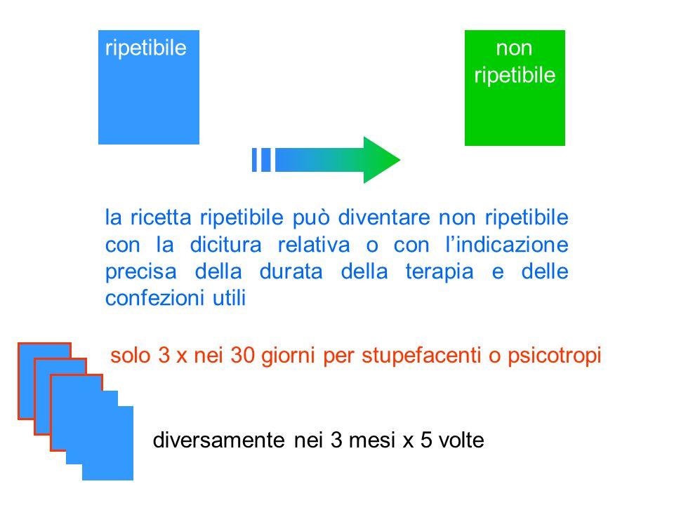 ripetibilenon ripetibile la ricetta ripetibile può diventare non ripetibile con la dicitura relativa o con lindicazione precisa della durata della ter