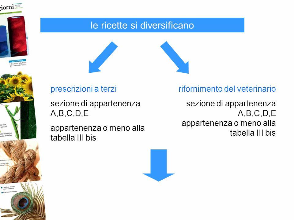 le ricette si diversificano prescrizioni a terzi sezione di appartenenza A,B,C,D,E appartenenza o meno alla tabella III bis rifornimento del veterinar