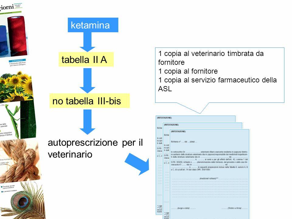 ketamina tabella II A no tabella III-bis autoprescrizione per il veterinario 1 copia al veterinario timbrata da fornitore 1 copia al fornitore 1 copia