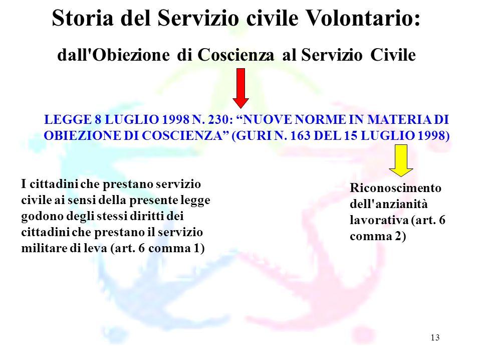 13 LEGGE 8 LUGLIO 1998 N. 230: NUOVE NORME IN MATERIA DI OBIEZIONE DI COSCIENZA (GURI N. 163 DEL 15 LUGLIO 1998) Storia del Servizio civile Volontario