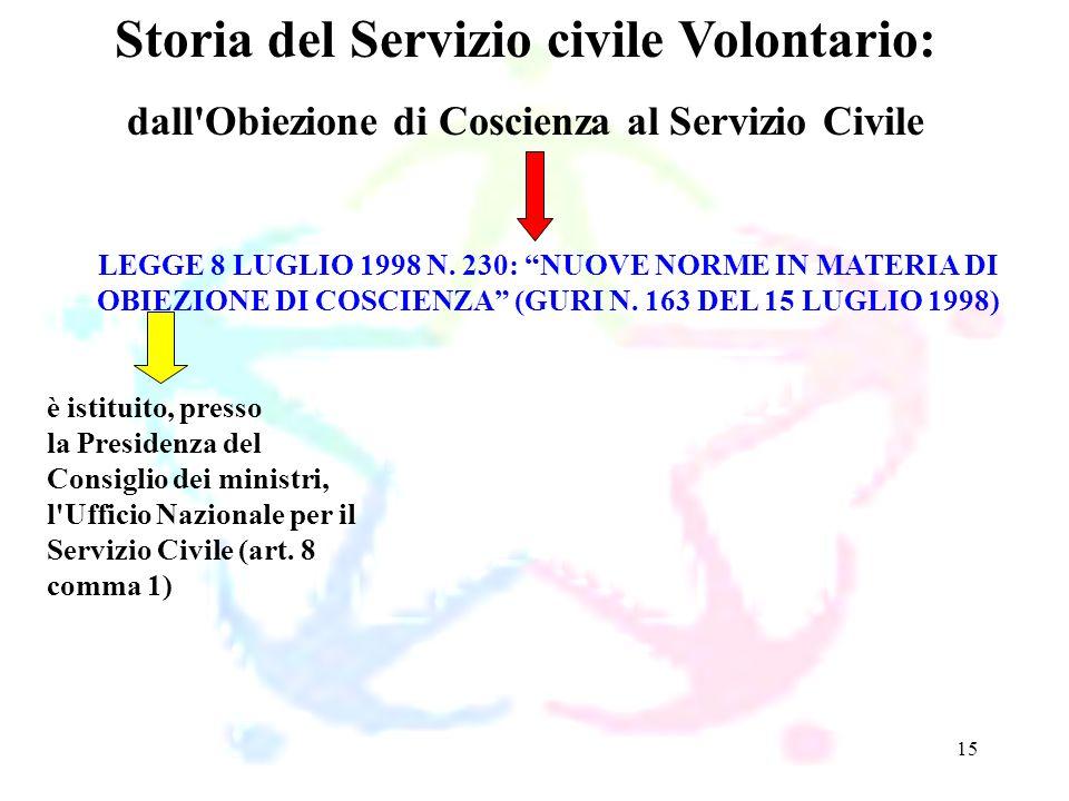 15 LEGGE 8 LUGLIO 1998 N. 230: NUOVE NORME IN MATERIA DI OBIEZIONE DI COSCIENZA (GURI N. 163 DEL 15 LUGLIO 1998) Storia del Servizio civile Volontario