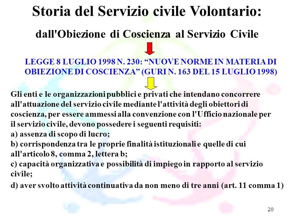 20 LEGGE 8 LUGLIO 1998 N. 230: NUOVE NORME IN MATERIA DI OBIEZIONE DI COSCIENZA (GURI N. 163 DEL 15 LUGLIO 1998) Storia del Servizio civile Volontario