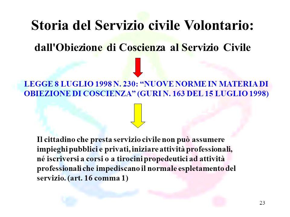 23 LEGGE 8 LUGLIO 1998 N. 230: NUOVE NORME IN MATERIA DI OBIEZIONE DI COSCIENZA (GURI N. 163 DEL 15 LUGLIO 1998) Storia del Servizio civile Volontario