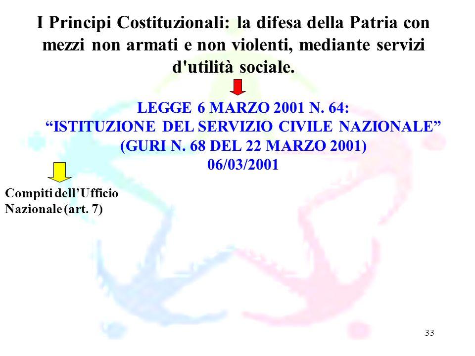 33 LEGGE 6 MARZO 2001 N. 64: ISTITUZIONE DEL SERVIZIO CIVILE NAZIONALE (GURI N. 68 DEL 22 MARZO 2001) 06/03/2001 I Principi Costituzionali: la difesa