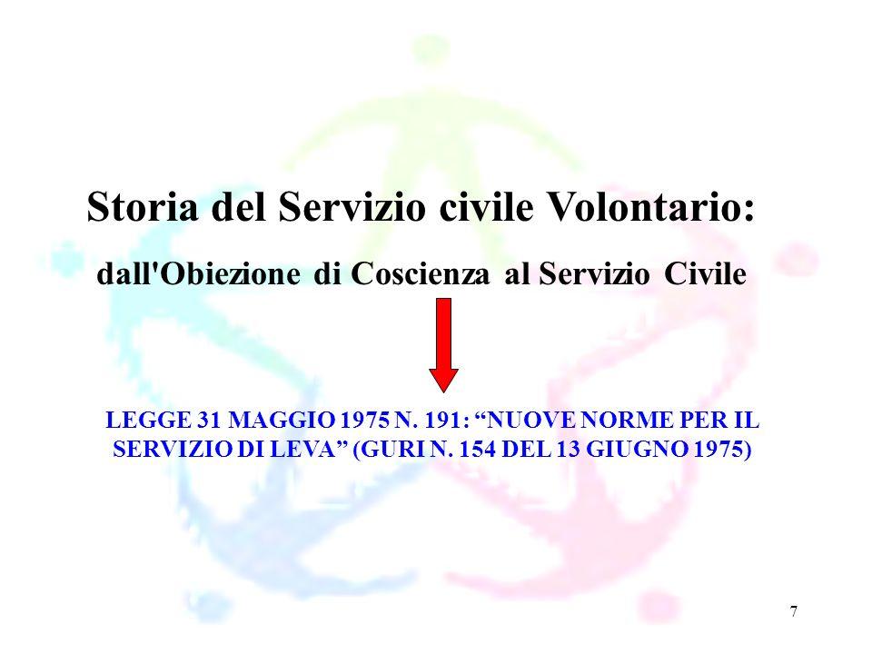 7 LEGGE 31 MAGGIO 1975 N. 191: NUOVE NORME PER IL SERVIZIO DI LEVA (GURI N. 154 DEL 13 GIUGNO 1975) Storia del Servizio civile Volontario: dall'Obiezi