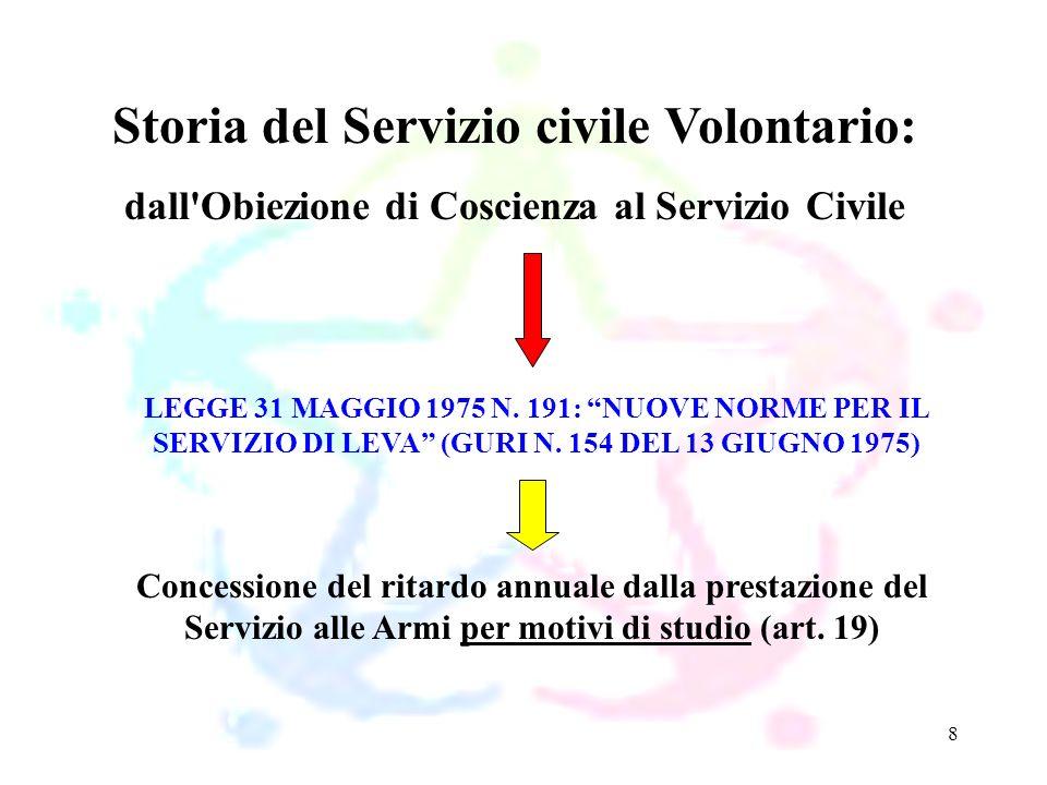 8 LEGGE 31 MAGGIO 1975 N. 191: NUOVE NORME PER IL SERVIZIO DI LEVA (GURI N. 154 DEL 13 GIUGNO 1975) Storia del Servizio civile Volontario: dall'Obiezi