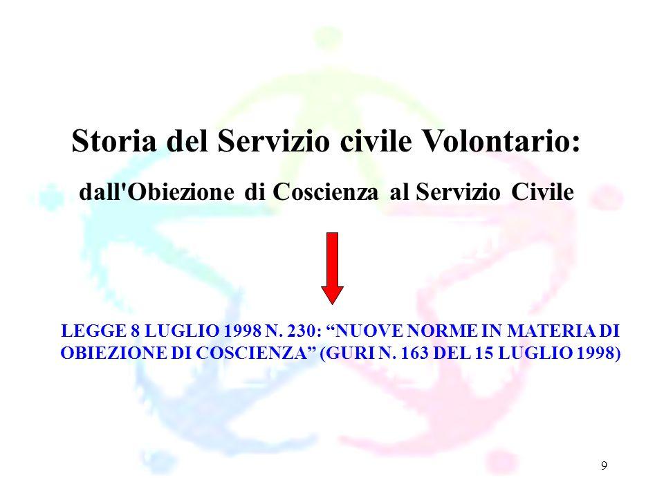 9 LEGGE 8 LUGLIO 1998 N. 230: NUOVE NORME IN MATERIA DI OBIEZIONE DI COSCIENZA (GURI N. 163 DEL 15 LUGLIO 1998) Storia del Servizio civile Volontario:
