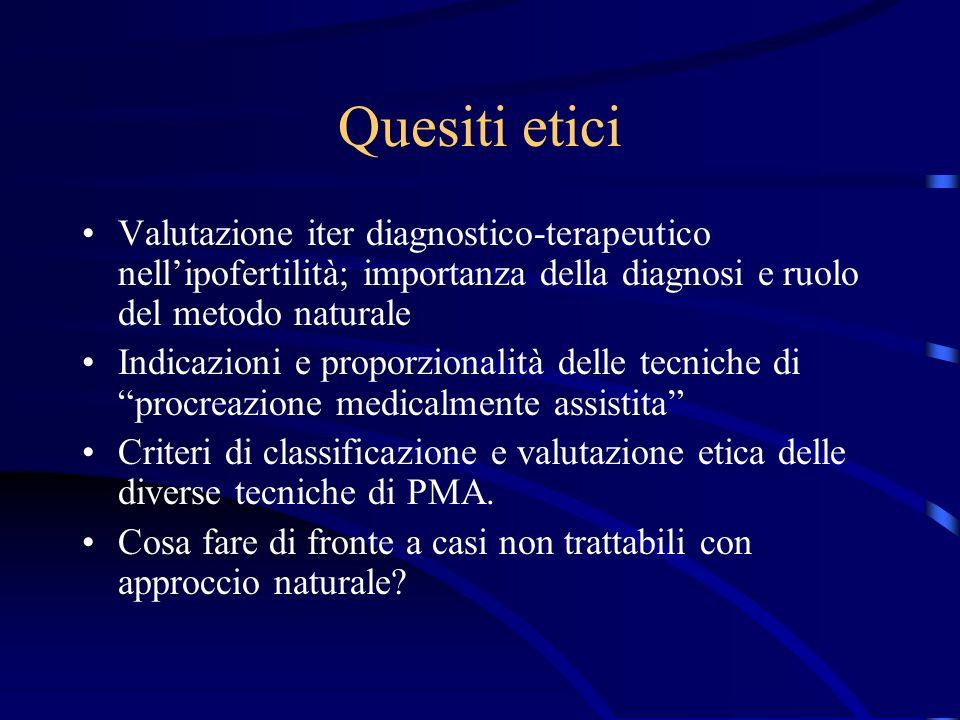 Quesiti etici Valutazione iter diagnostico-terapeutico nellipofertilità; importanza della diagnosi e ruolo del metodo naturale Indicazioni e proporzio