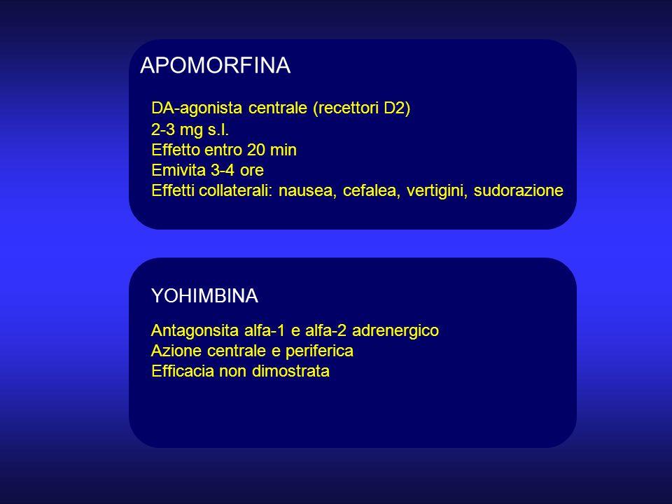 APOMORFINA DA-agonista centrale (recettori D2) 2-3 mg s.l.
