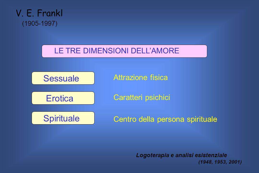 CONCEZIONI DELLA SESSUALITA NATURALISTA PERSONALISTA 1.
