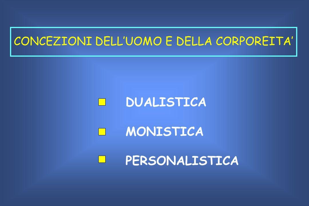 CONCEZIONI DELLUOMO E DELLA CORPOREITA DUALISTICA MONISTICA PERSONALISTICA