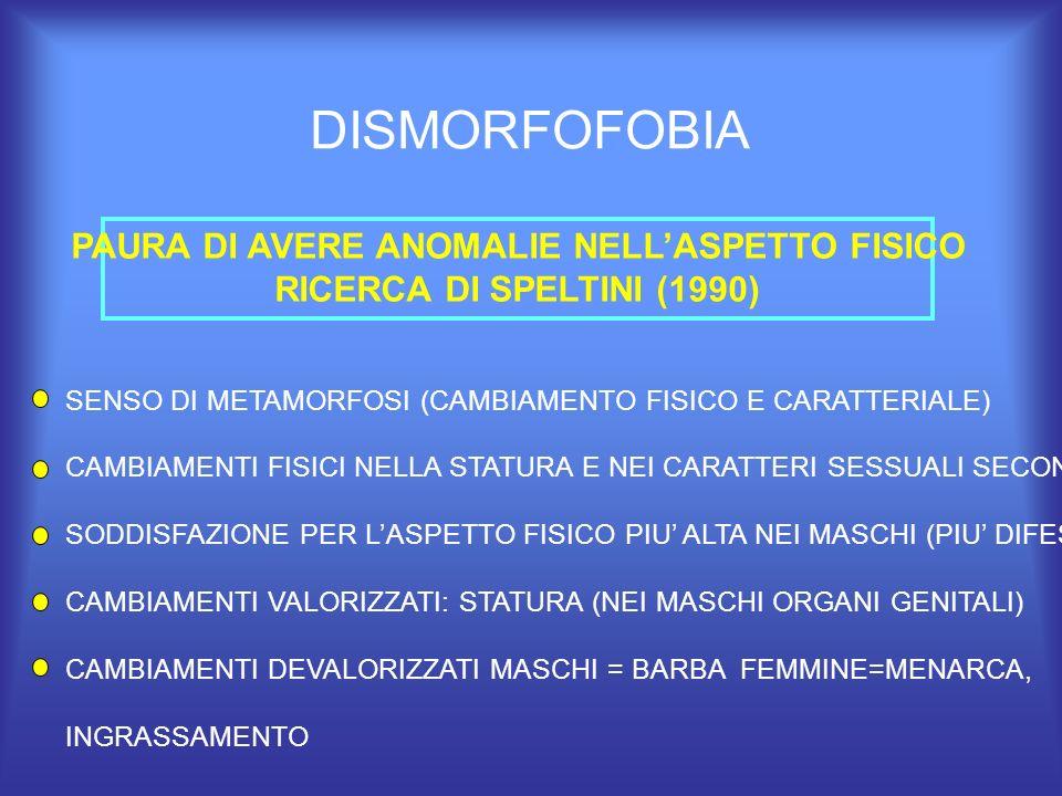 DISMORFOFOBIA PAURA DI AVERE ANOMALIE NELLASPETTO FISICO RICERCA DI SPELTINI (1990) SENSO DI METAMORFOSI (CAMBIAMENTO FISICO E CARATTERIALE) CAMBIAMEN