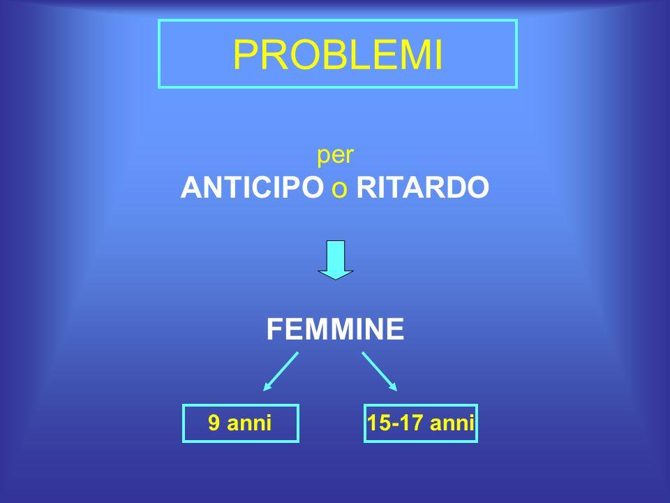 PROBLEMI per ANTICIPO o RITARDO FEMMINE 9 anni15-17 anni