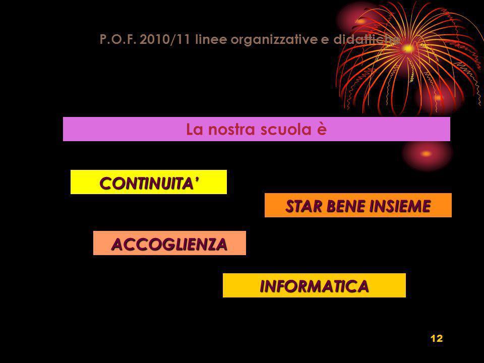 12 P.O.F. 2010/11 linee organizzative e didattiche La nostra scuola è CONTINUITA STAR BENE INSIEME ACCOGLIENZA INFORMATICA