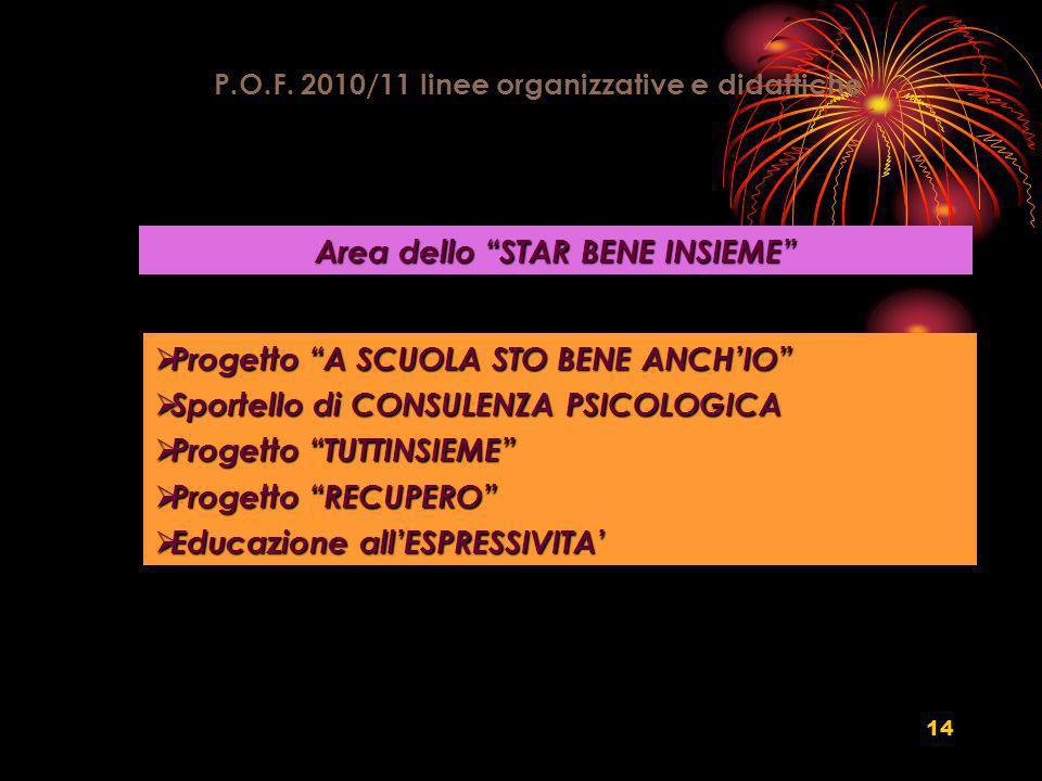14 P.O.F. 2010/11 linee organizzative e didattiche Area dello STAR BENE INSIEME Progetto A SCUOLA STO BENE ANCHIO Progetto A SCUOLA STO BENE ANCHIO Sp