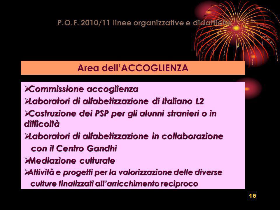 15 P.O.F. 2010/11 linee organizzative e didattiche Area dellACCOGLIENZA Commissione accoglienza Commissione accoglienza Laboratori di alfabetizzazione