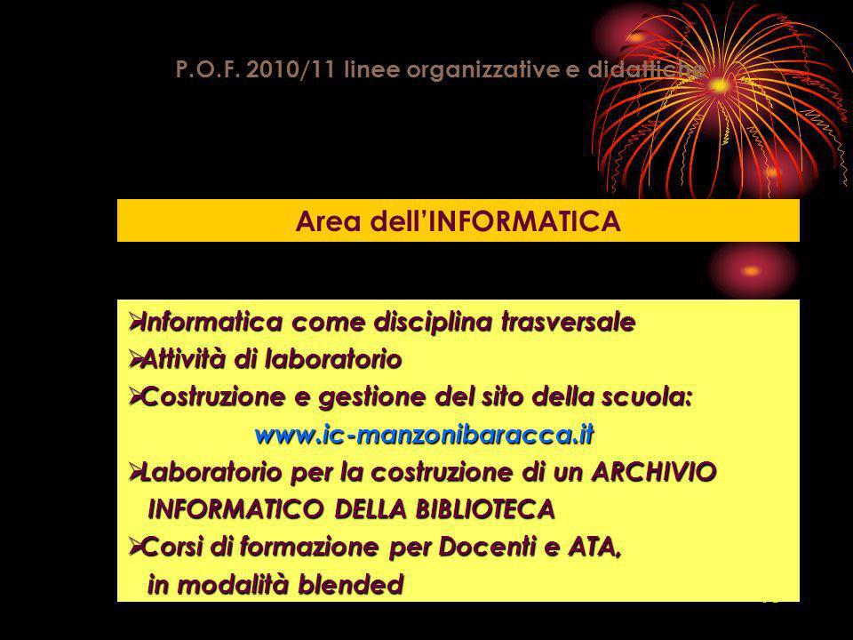 16 P.O.F. 2010/11 linee organizzative e didattiche Area dellINFORMATICA Informatica come disciplina trasversale Informatica come disciplina trasversal