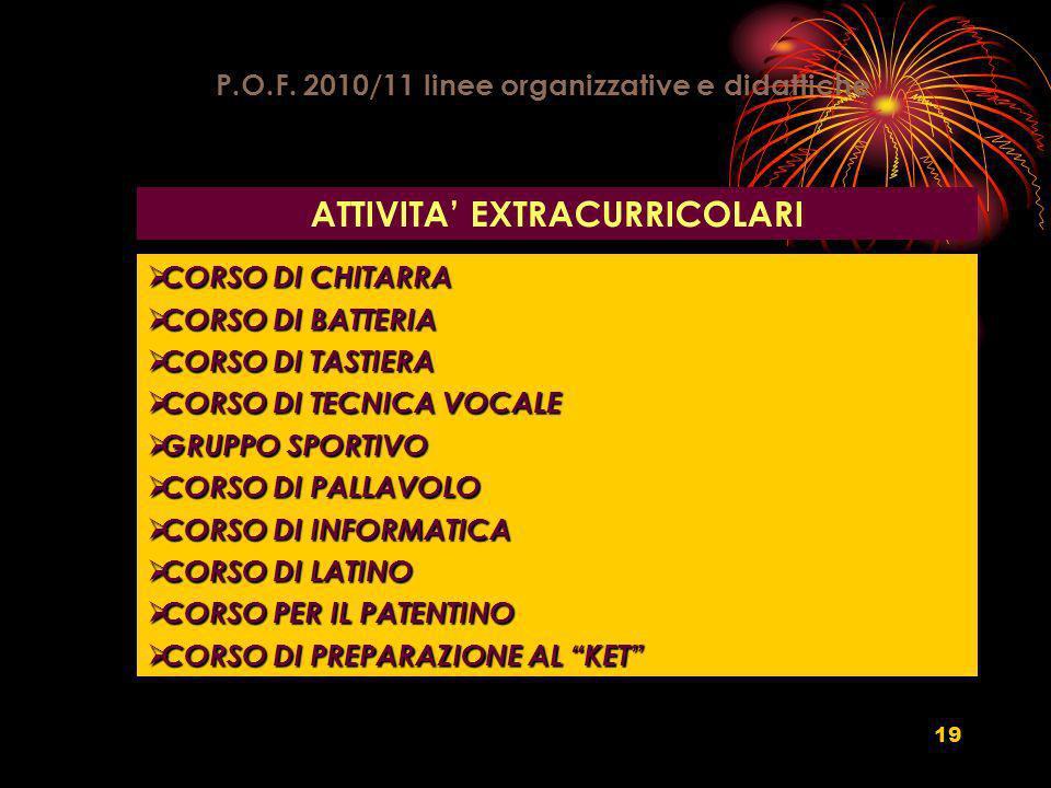 19 P.O.F. 2010/11 linee organizzative e didattiche ATTIVITA EXTRACURRICOLARI CORSO DI CHITARRA CORSO DI CHITARRA CORSO DI BATTERIA CORSO DI BATTERIA C