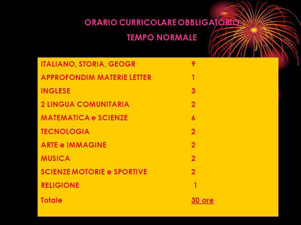 3 ORARIO CURRICOLARE OBBLIGATORIO TEMPO NORMALE ITALIANO, STORIA, GEOGR9 APPROFONDIM MATERIE LETTER1 INGLESE 3 2 LINGUA COMUNITARIA 2 MATEMATICA e SCI