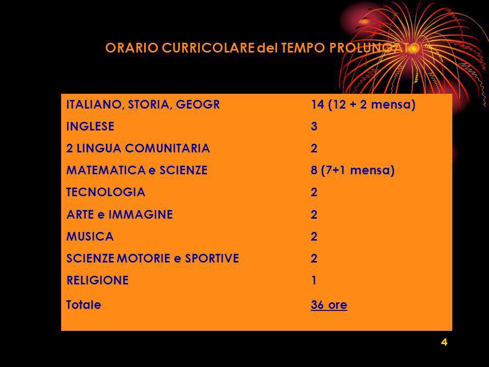 4 ORARIO CURRICOLARE del TEMPO PROLUNGATO ITALIANO, STORIA, GEOGR14 (12 + 2 mensa) INGLESE 3 2 LINGUA COMUNITARIA 2 MATEMATICA e SCIENZE 8 (7+1 mensa)
