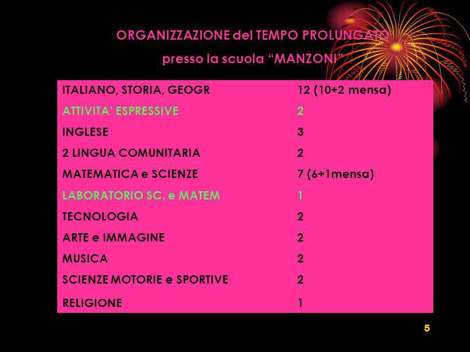 5 ORGANIZZAZIONE del TEMPO PROLUNGATO presso la scuola MANZONI ITALIANO, STORIA, GEOGR12 (10+2 mensa) ATTIVITA ESPRESSIVE2 INGLESE 3 2 LINGUA COMUNITA