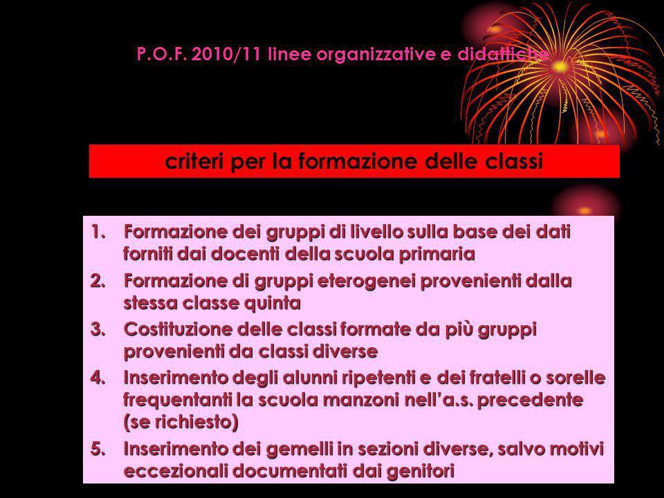 8 P.O.F. 2010/11 linee organizzative e didattiche criteri per la formazione delle classi 1.Formazione dei gruppi di livello sulla base dei dati fornit