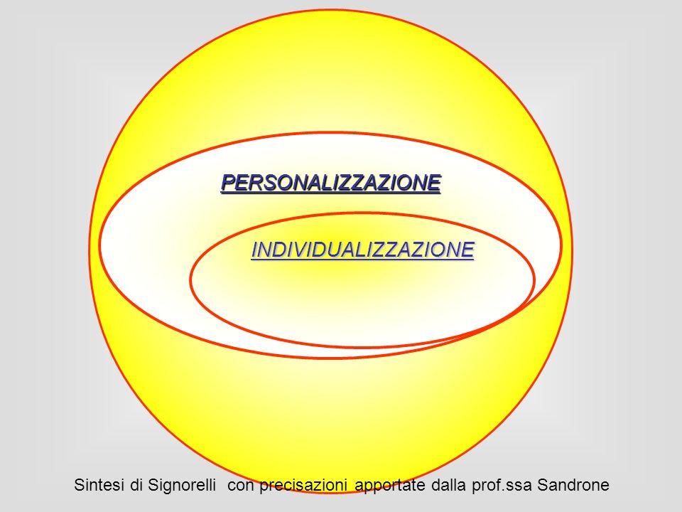 PERSONALIZZAZIONE INDIVIDUALIZZAZIONE Sintesi di Signorelli con precisazioni apportate dalla prof.ssa Sandrone