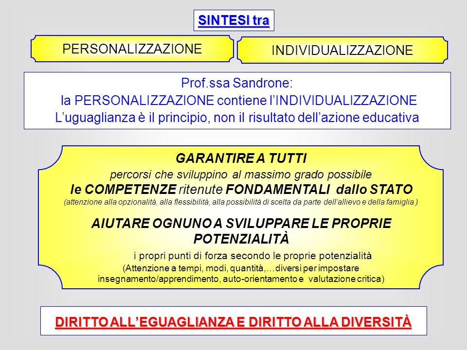SINTESI tra PERSONALIZZAZIONE INDIVIDUALIZZAZIONE Prof.ssa Sandrone: la PERSONALIZZAZIONE contiene lINDIVIDUALIZZAZIONE Luguaglianza è il principio, n