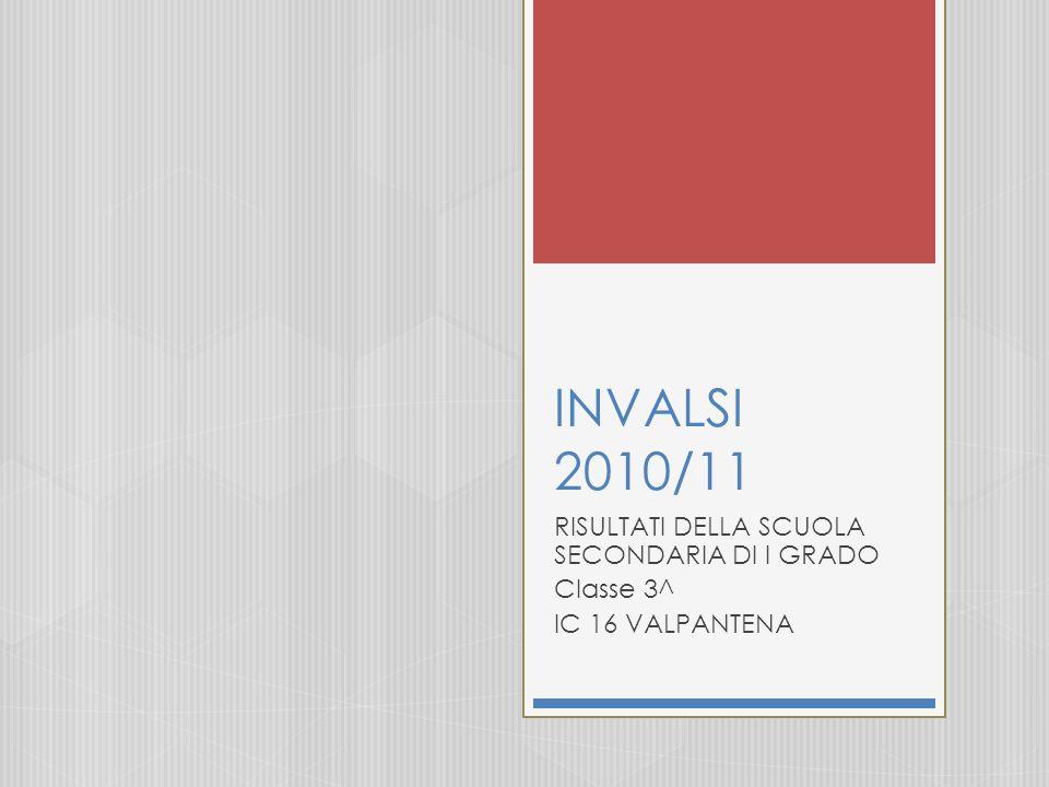 INVALSI 2010/11 RISULTATI DELLA SCUOLA SECONDARIA DI I GRADO Classe 3^ IC 16 VALPANTENA