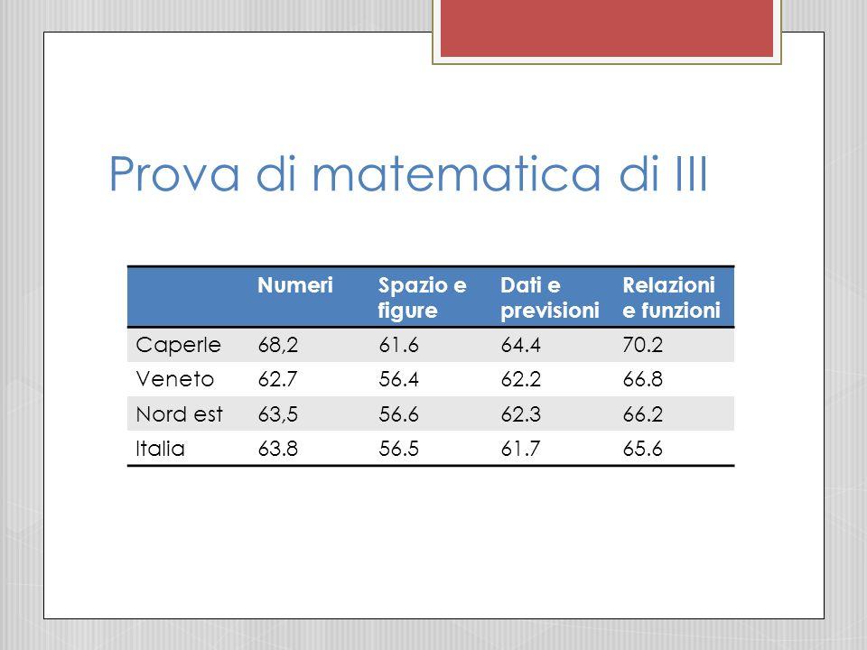 Italiano classe 3^