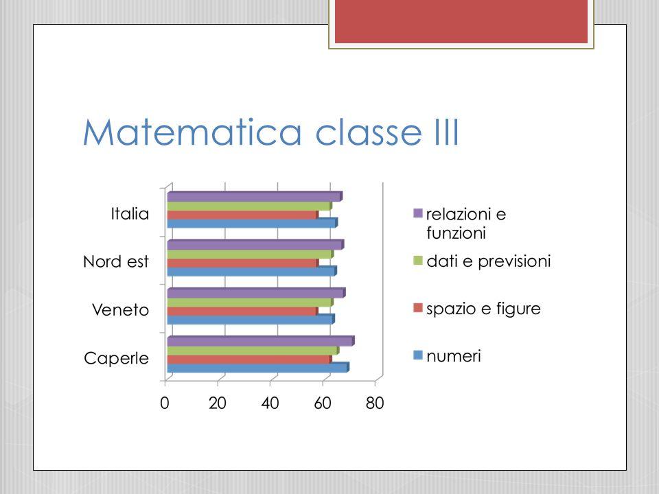Matematica classe III