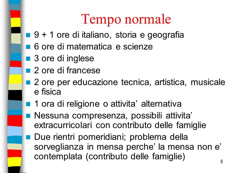 5 Tempo normale 9 + 1 ore di italiano, storia e geografia 6 ore di matematica e scienze 3 ore di inglese 2 ore di francese 2 ore per educazione tecnic