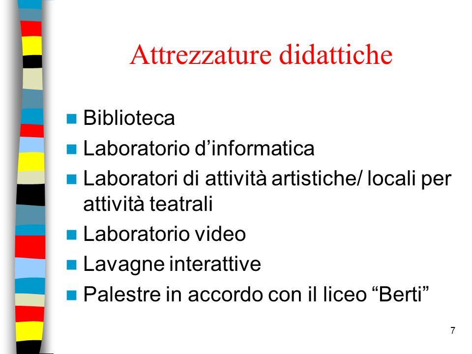 7 Attrezzature didattiche Biblioteca Laboratorio dinformatica Laboratori di attività artistiche/ locali per attività teatrali Laboratorio video Lavagn