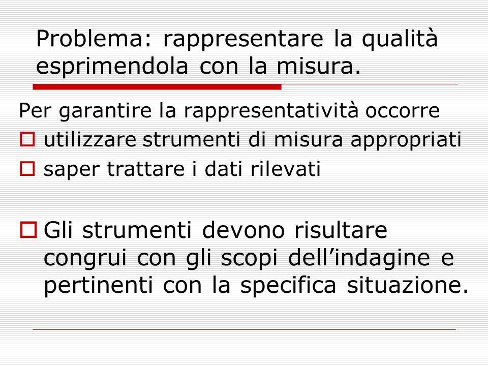 Problema: rappresentare la qualità esprimendola con la misura. Per garantire la rappresentatività occorre utilizzare strumenti di misura appropriati s