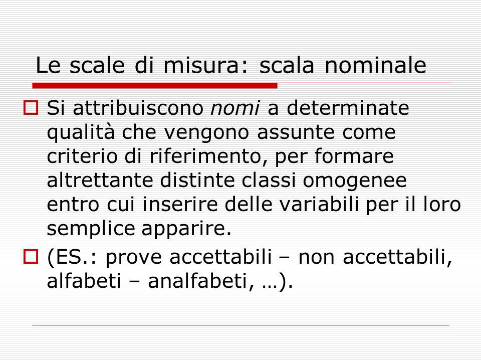 Le scale di misura: scala nominale Si attribuiscono nomi a determinate qualità che vengono assunte come criterio di riferimento, per formare altrettan